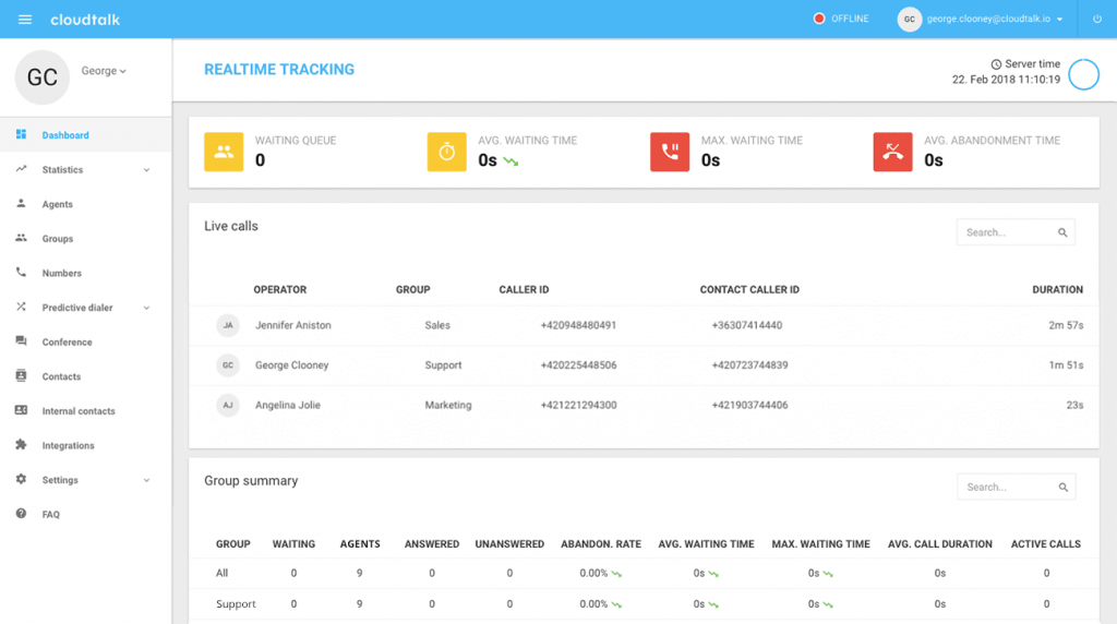 Cloudtalk dashboard