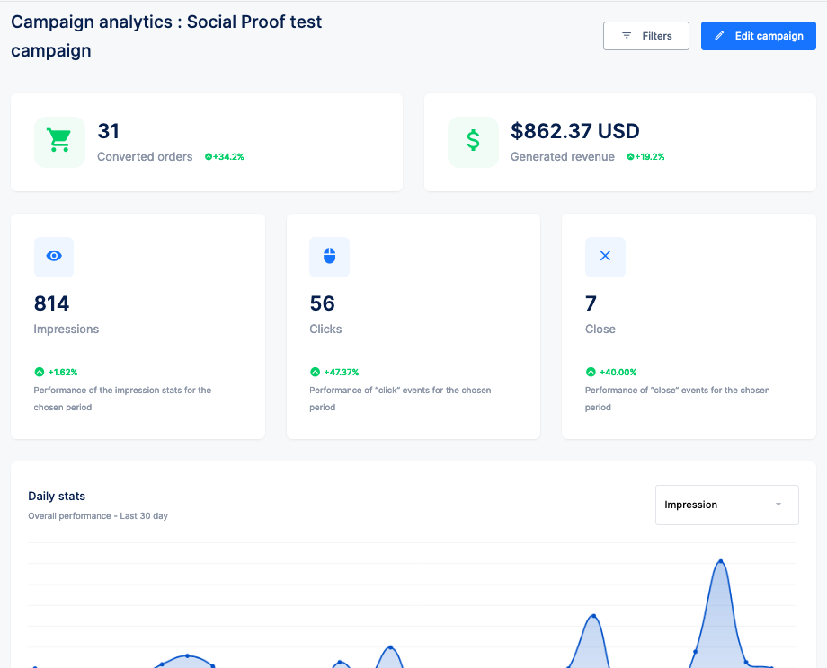 Nextsale campaign analytics